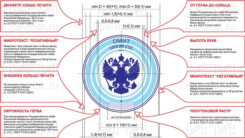 размер гербовой печати