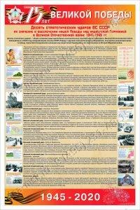 плакат 10 сталинских ударов
