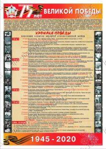 плакат хроника победы